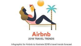 AIRBNB 2018 TRAVEL TRENDS Created By: Elen Winata